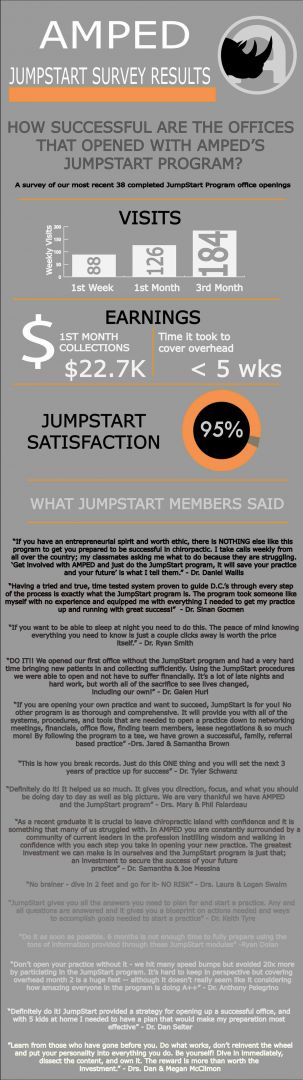 Jumpstart Program Results Infographic